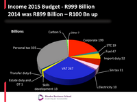 Matthew Lester: My assessment of the 2014 Mini-Budget